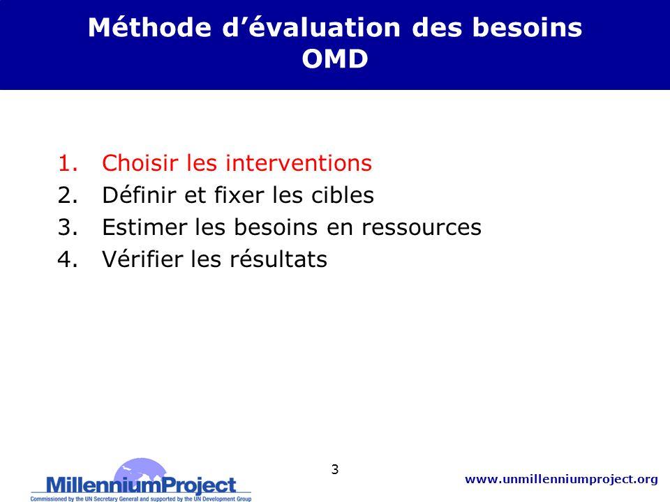 Méthode d'évaluation des besoins OMD
