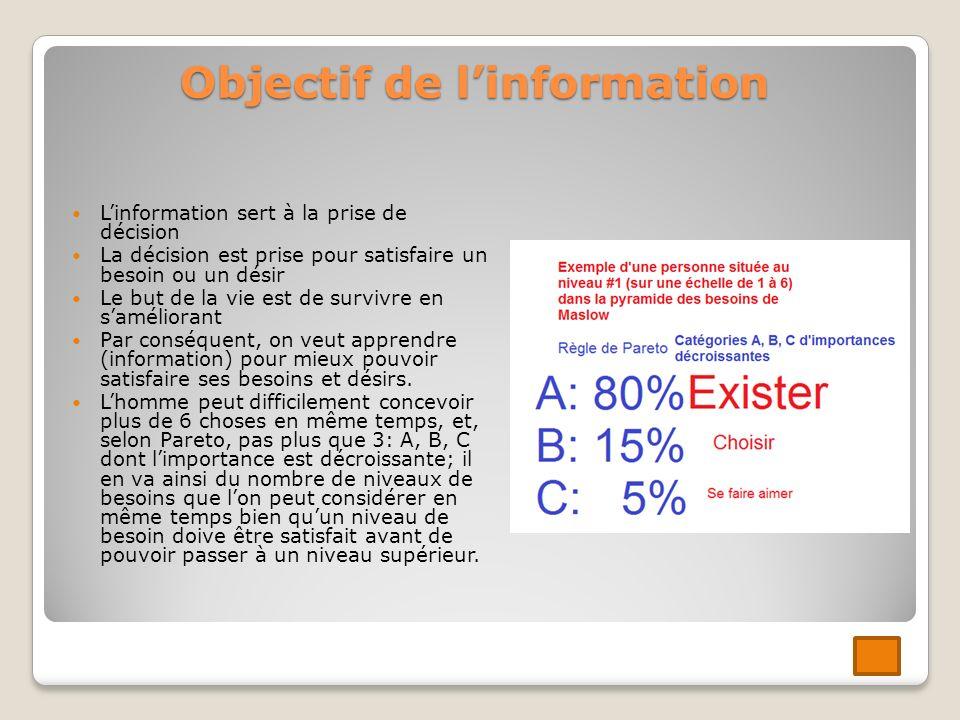 Objectif de l'information