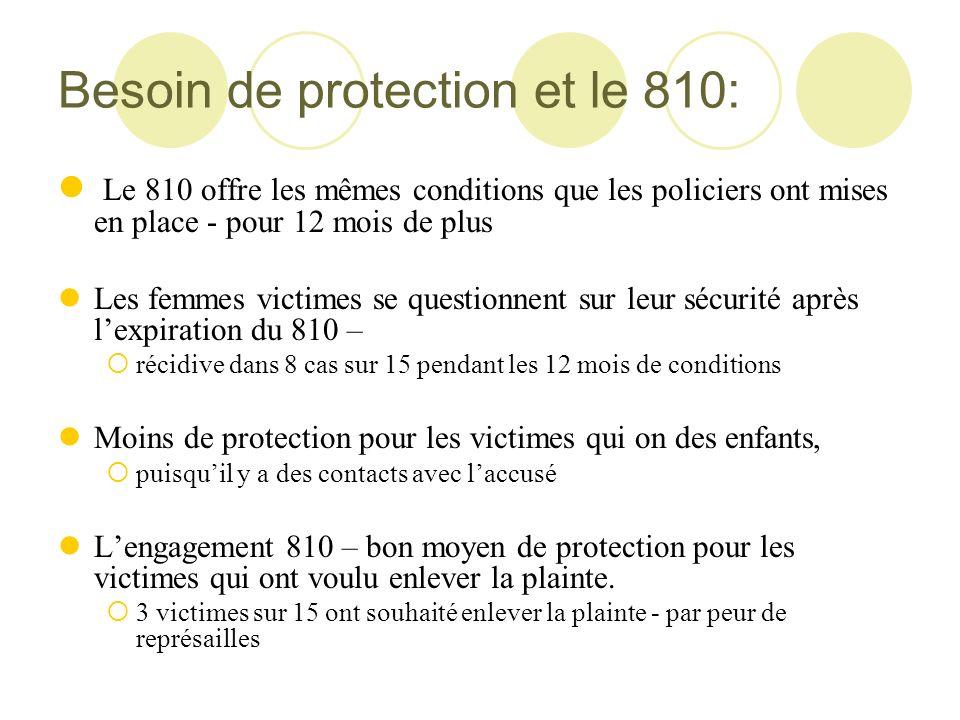 Besoin de protection et le 810: