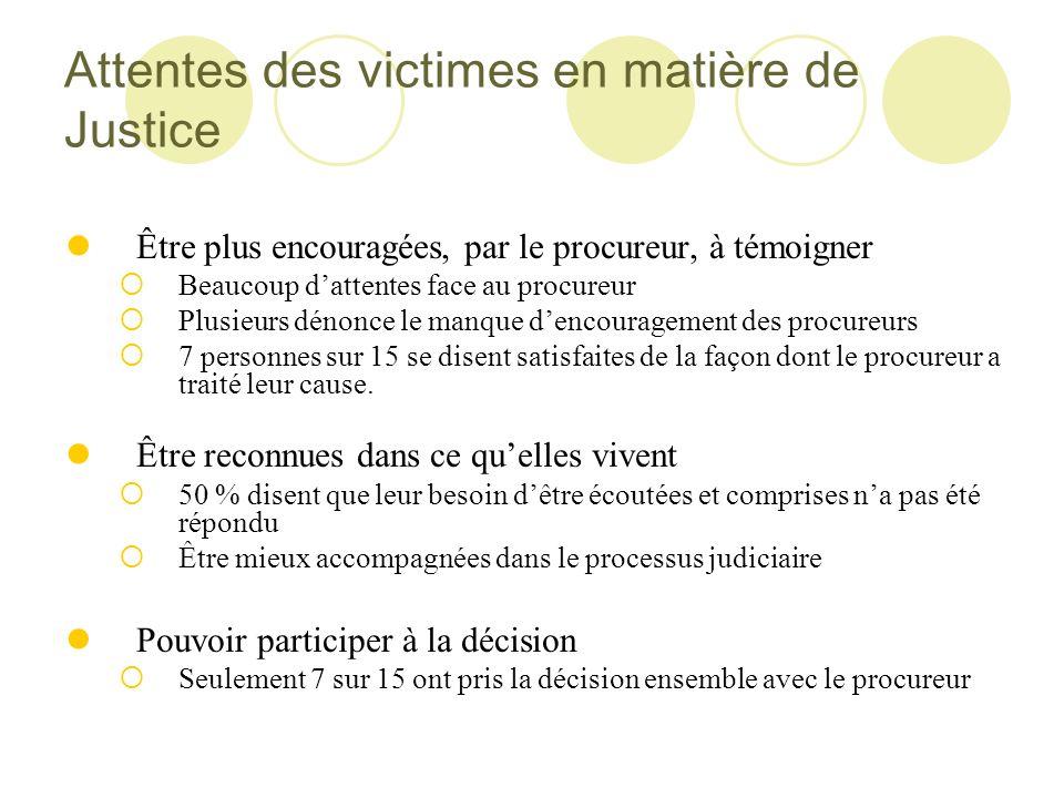 Attentes des victimes en matière de Justice