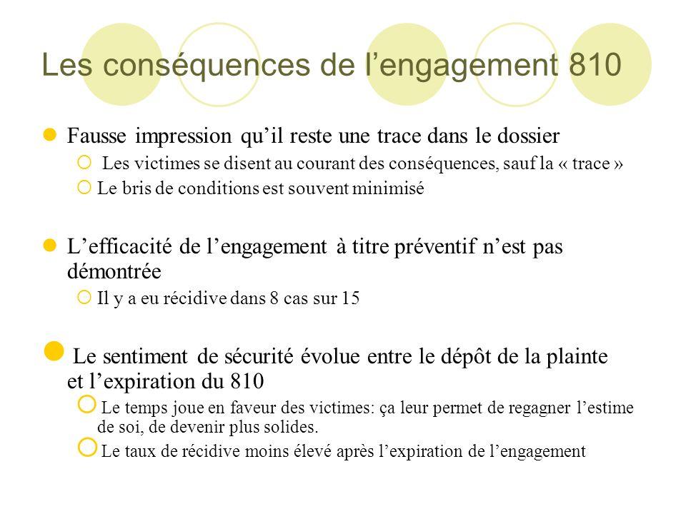 Les conséquences de l'engagement 810