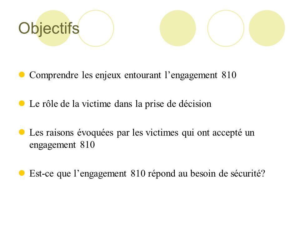 Objectifs Comprendre les enjeux entourant l'engagement 810