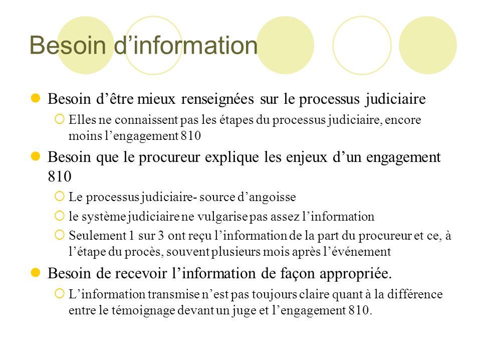 Besoin d'information Besoin d'être mieux renseignées sur le processus judiciaire.