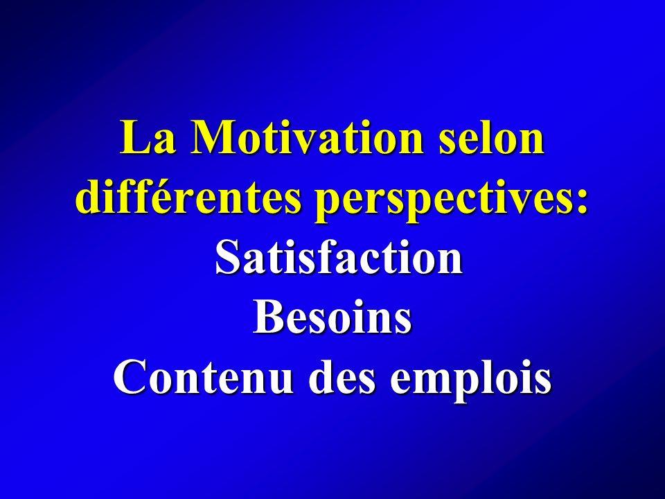La Motivation selon différentes perspectives: Satisfaction Besoins Contenu des emplois