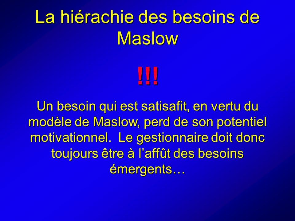 La hiérachie des besoins de Maslow