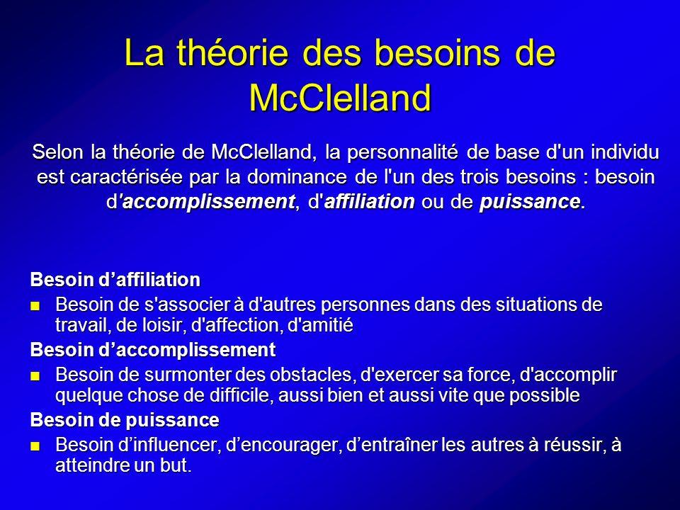 La théorie des besoins de McClelland
