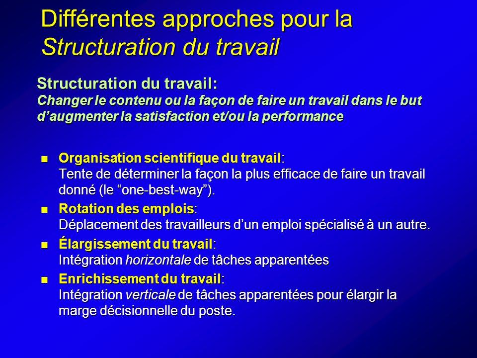 Différentes approches pour la Structuration du travail