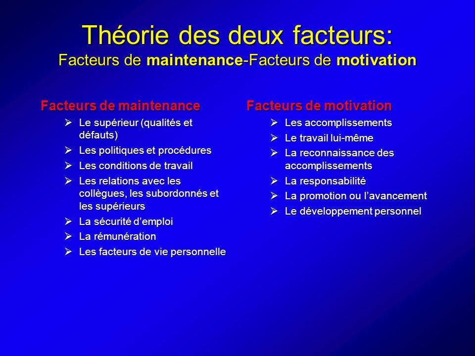 Théorie des deux facteurs: Facteurs de maintenance-Facteurs de motivation