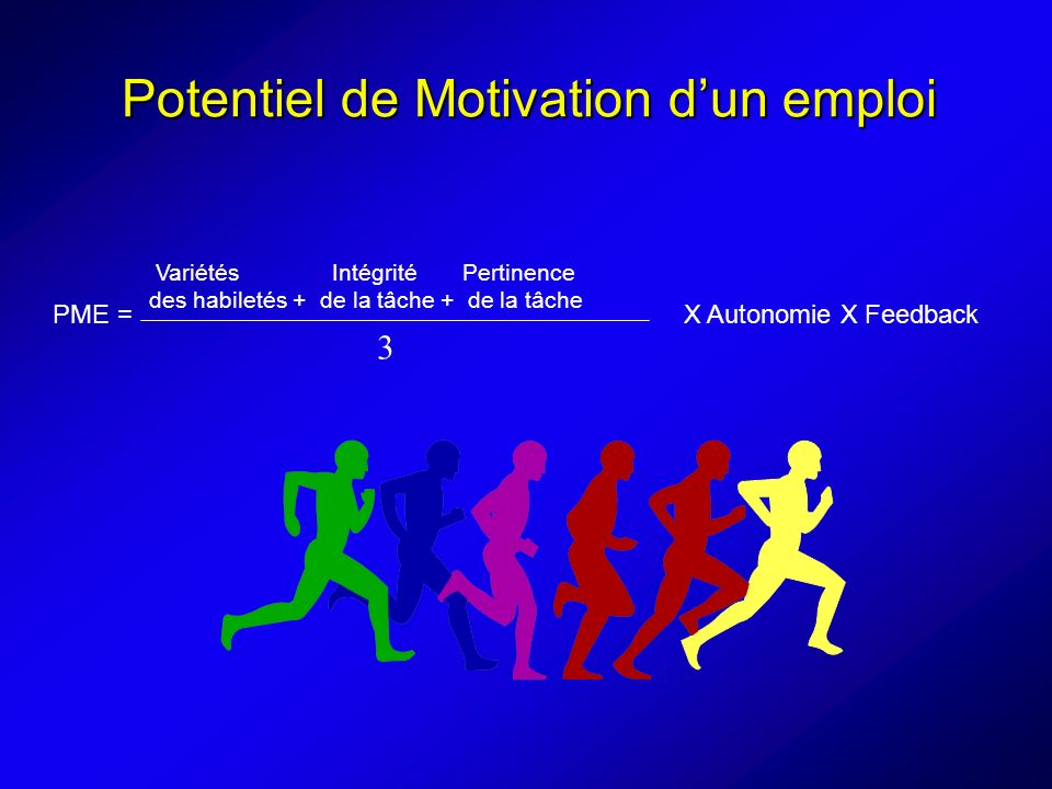 Potentiel de Motivation d'un emploi