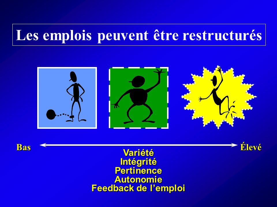 Les emplois peuvent être restructurés