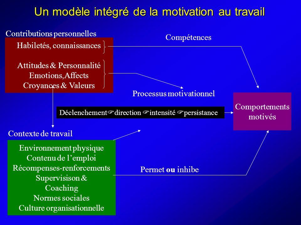 Un modèle intégré de la motivation au travail