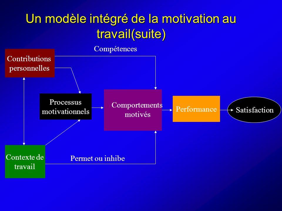 Un modèle intégré de la motivation au travail(suite)
