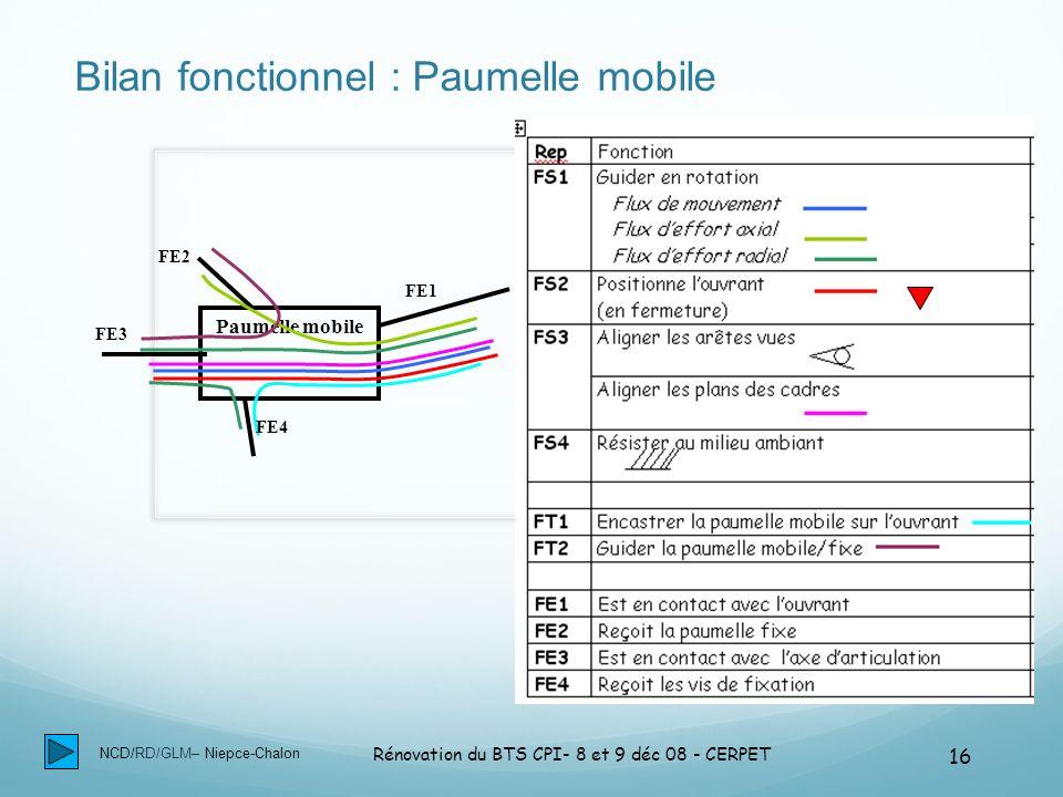 Bilan fonctionnel : Paumelle mobile