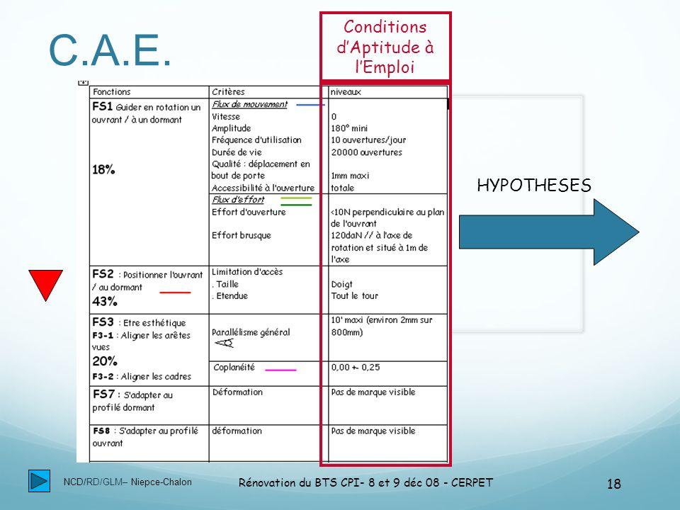 C.A.E. Les attentes du client sont traduites dans le cdcf.