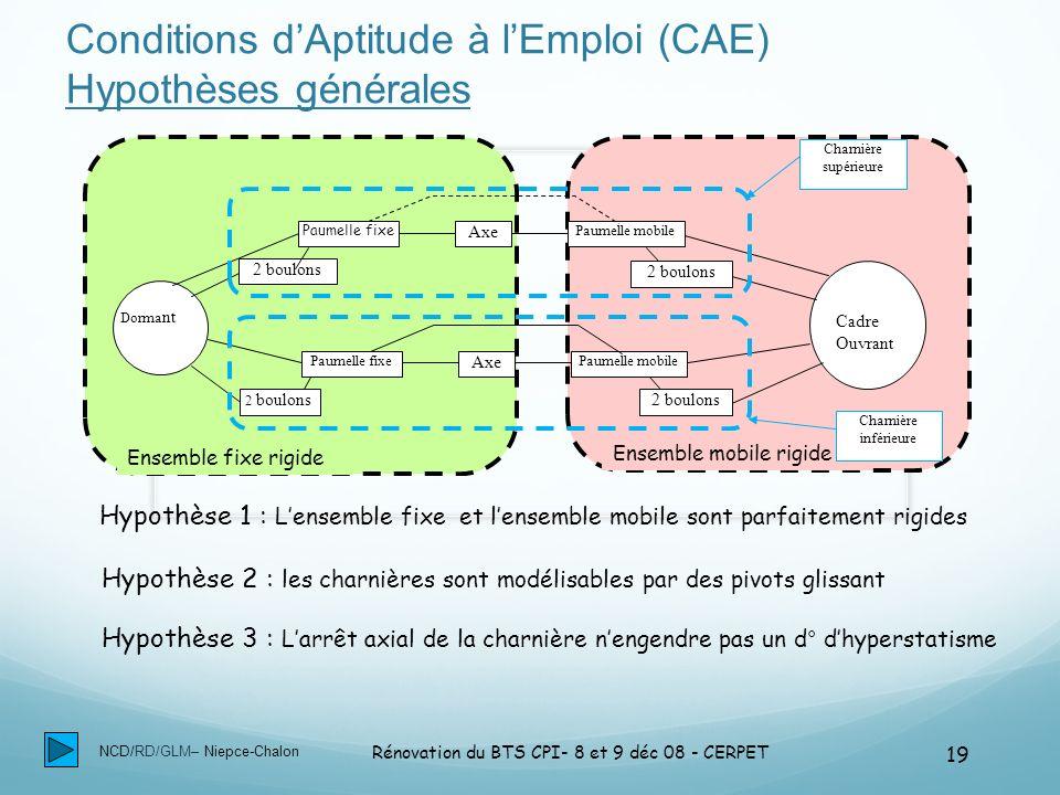 Conditions d'Aptitude à l'Emploi (CAE) Hypothèses générales