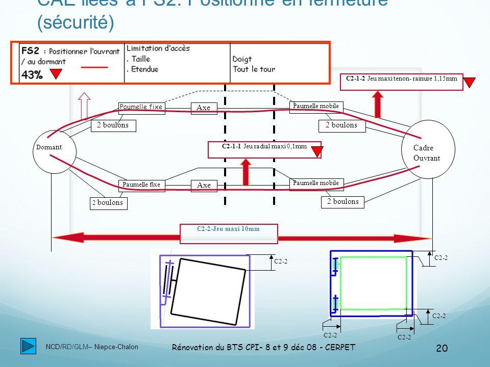 CAE liées à FS2: Positionne en fermeture (sécurité)