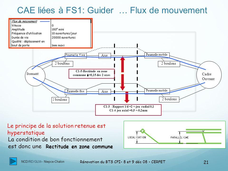 CAE liées à FS1: Guider … Flux de mouvement