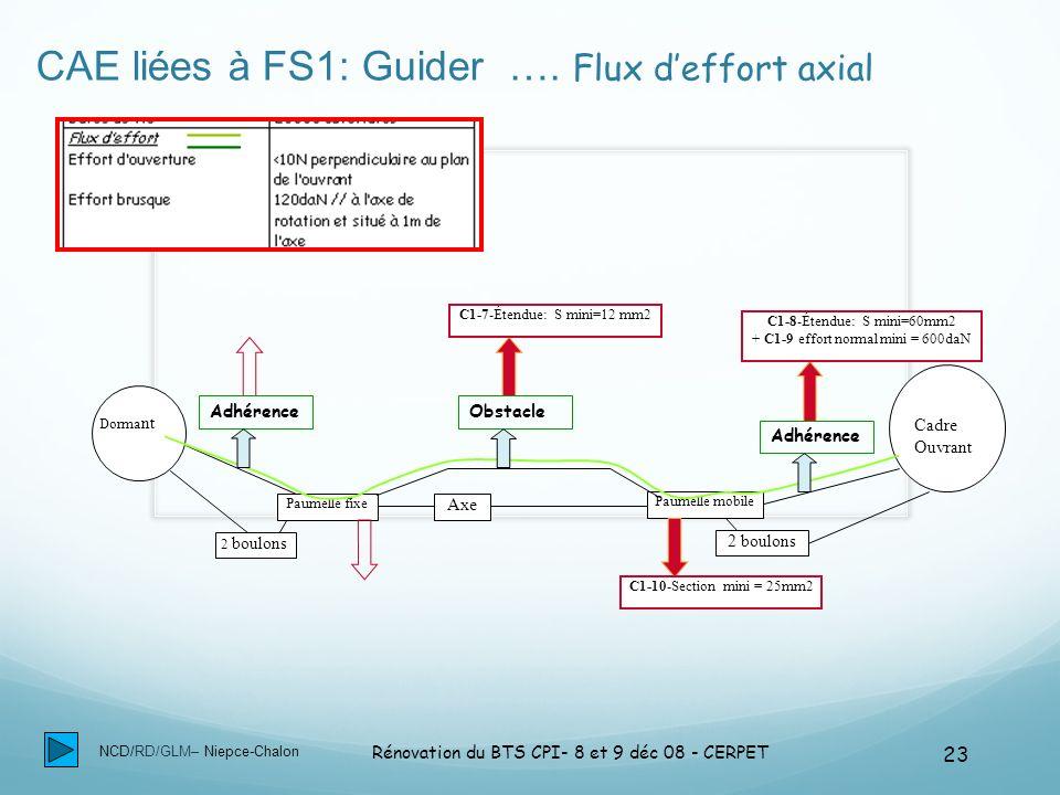 CAE liées à FS1: Guider …. Flux d'effort axial