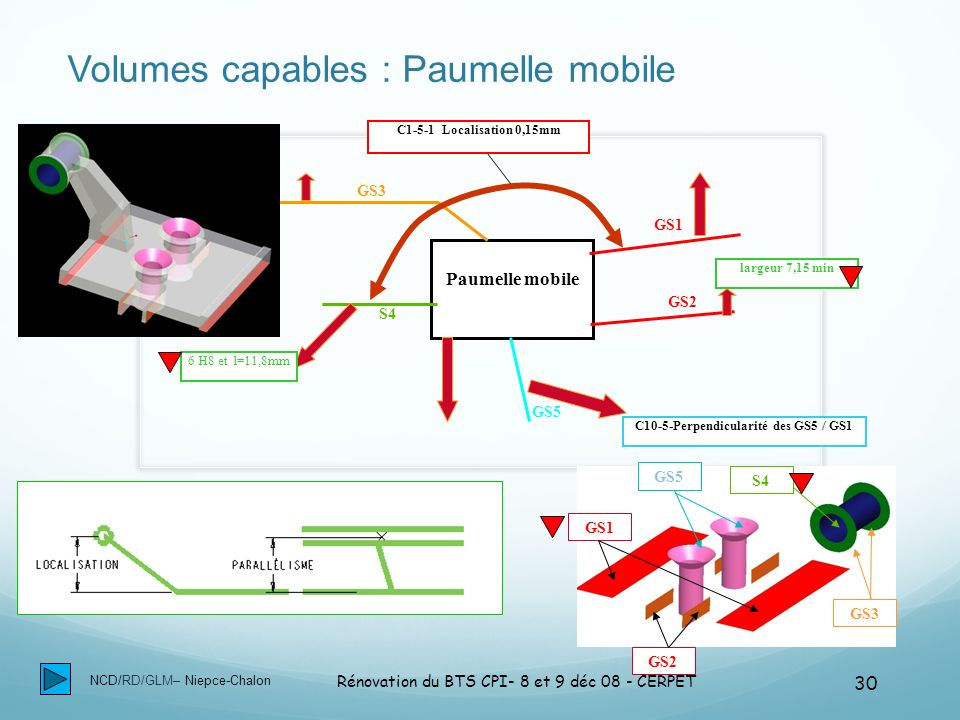 Volumes capables : Paumelle mobile