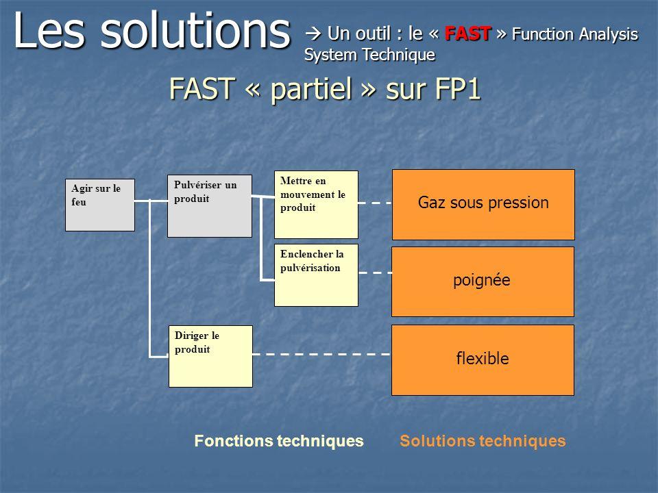 Les solutions FAST « partiel » sur FP1
