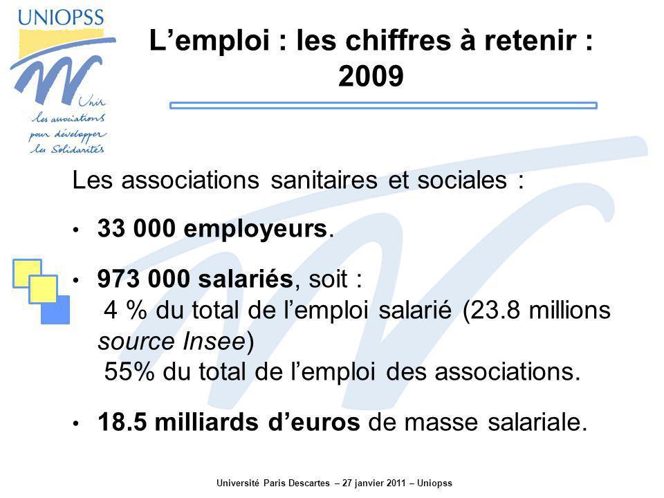 L'emploi : les chiffres à retenir : 2009