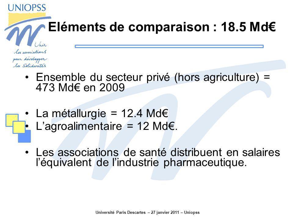 Eléments de comparaison : 18.5 Md€