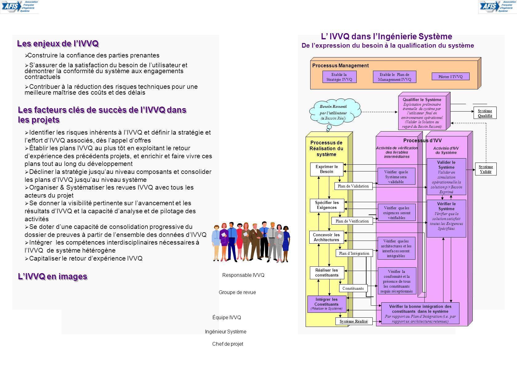 L' IVVQ dans l'Ingénierie Système Les enjeux de l'IVVQ