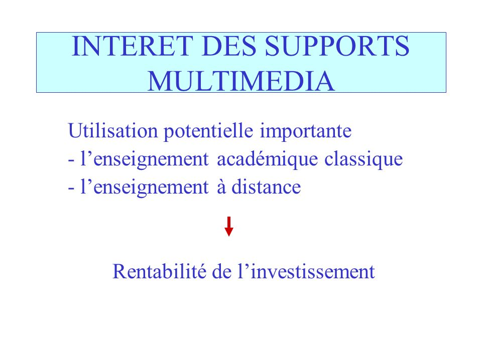 INTERET DES SUPPORTS MULTIMEDIA