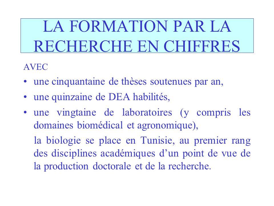 LA FORMATION PAR LA RECHERCHE EN CHIFFRES
