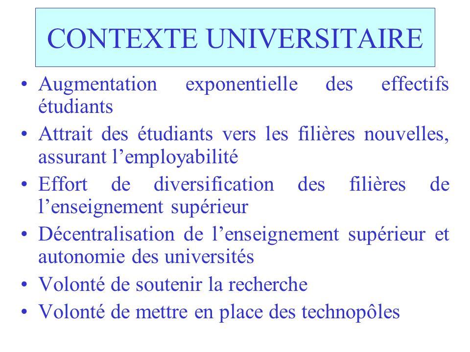 CONTEXTE UNIVERSITAIRE