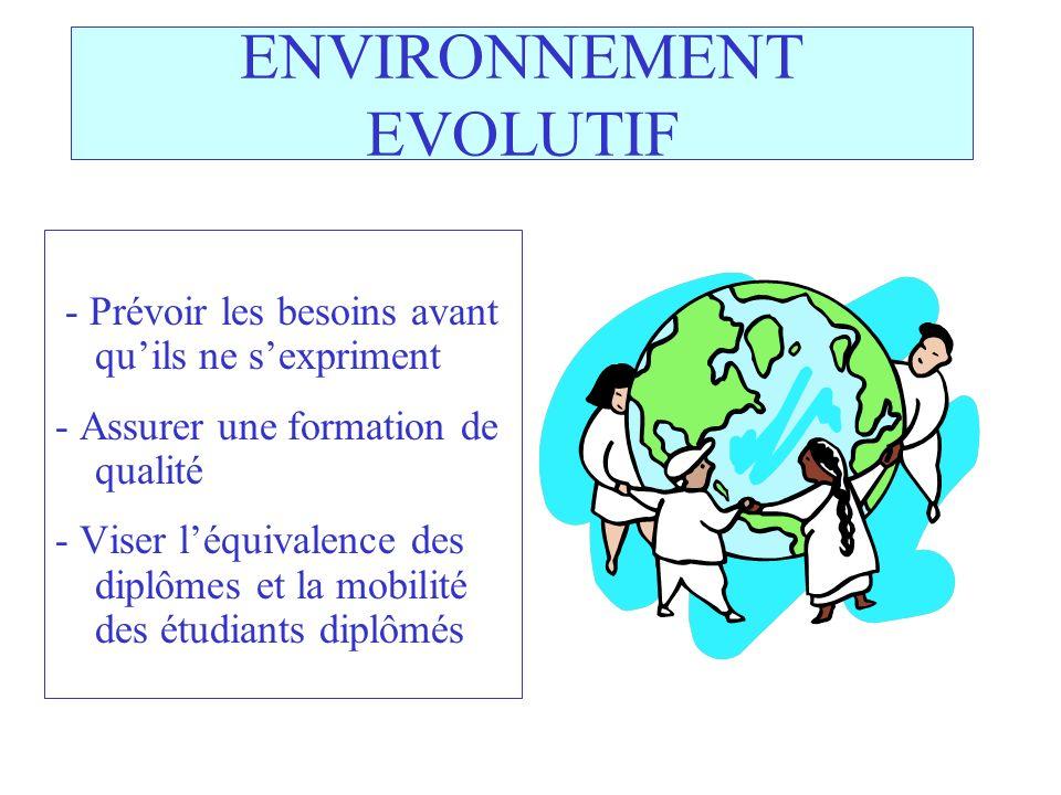 ENVIRONNEMENT EVOLUTIF