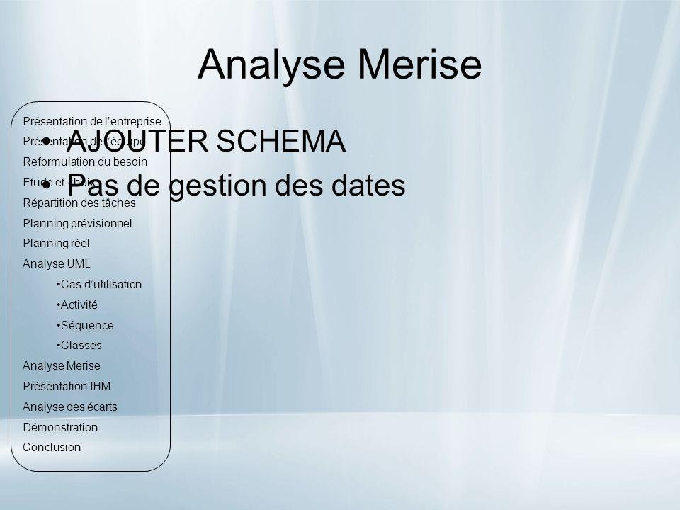 Analyse Merise AJOUTER SCHEMA Pas de gestion des dates