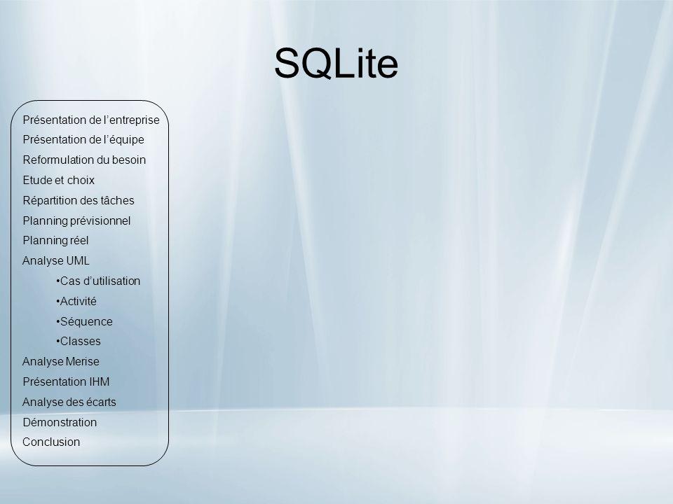 SQLite Présentation de l'entreprise Présentation de l'équipe