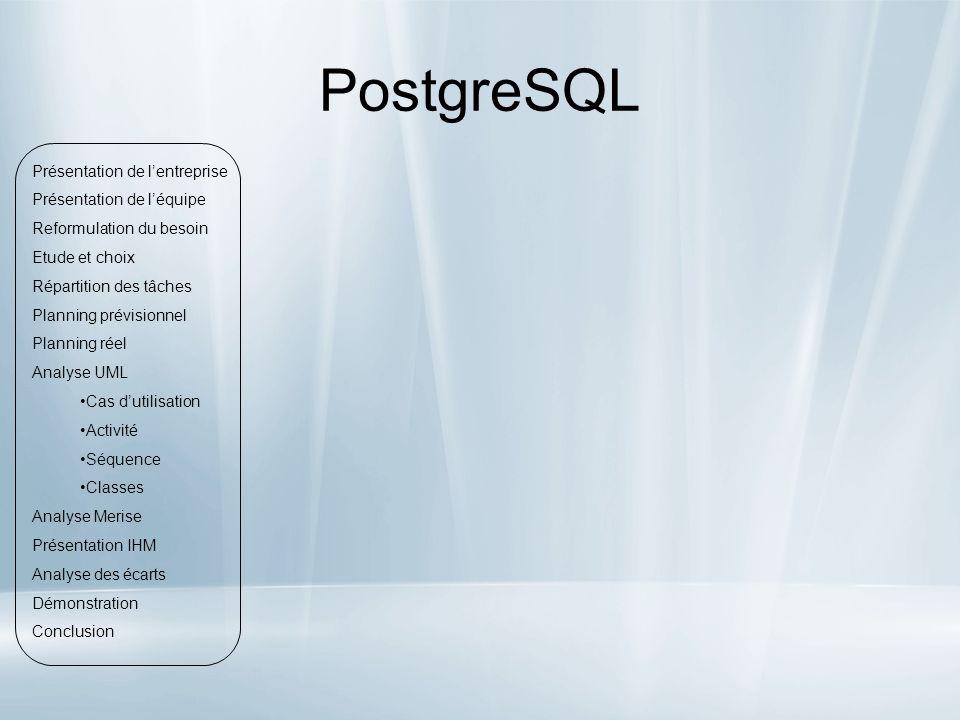 PostgreSQL Présentation de l'entreprise Présentation de l'équipe