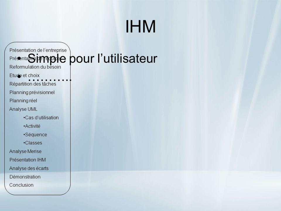 IHM Simple pour l'utilisateur ……….. Présentation de l'entreprise
