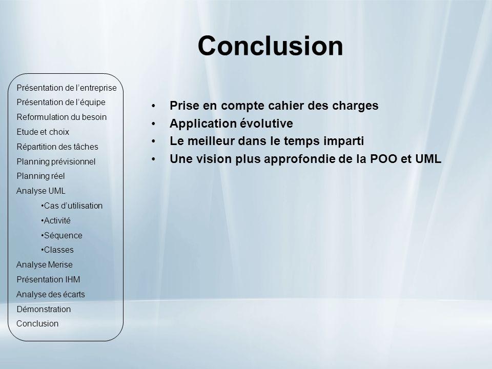 Conclusion Prise en compte cahier des charges Application évolutive