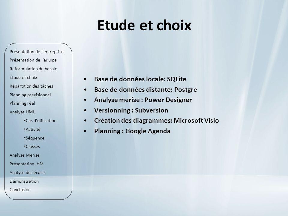 Etude et choix Base de données locale: SQLite