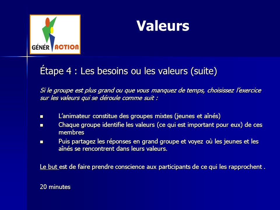 Valeurs Étape 4 : Les besoins ou les valeurs (suite)