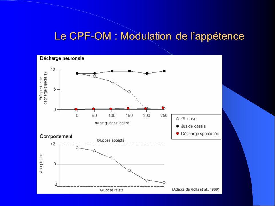 Le CPF-OM : Modulation de l'appétence
