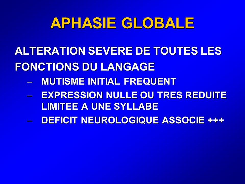 APHASIE GLOBALE ALTERATION SEVERE DE TOUTES LES FONCTIONS DU LANGAGE