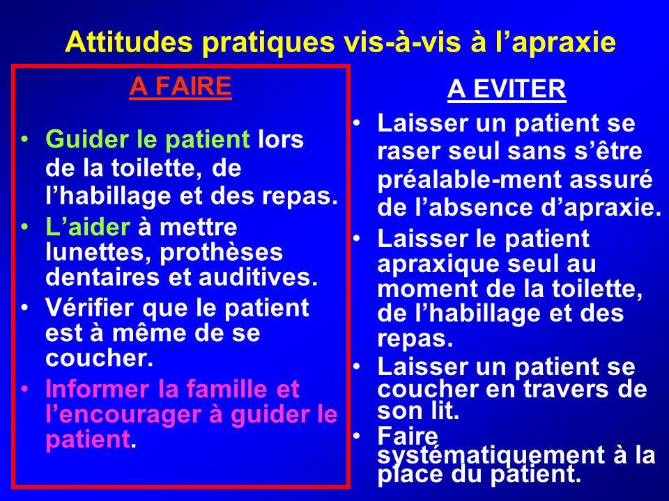 Attitudes pratiques vis-à-vis à l'apraxie