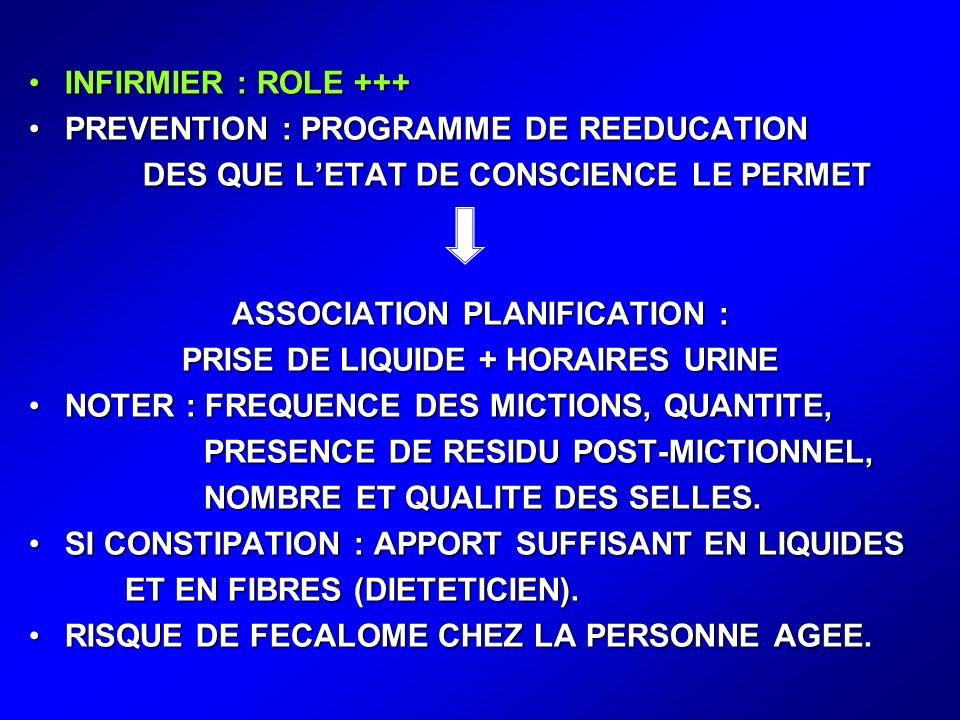 ASSOCIATION PLANIFICATION : PRISE DE LIQUIDE + HORAIRES URINE