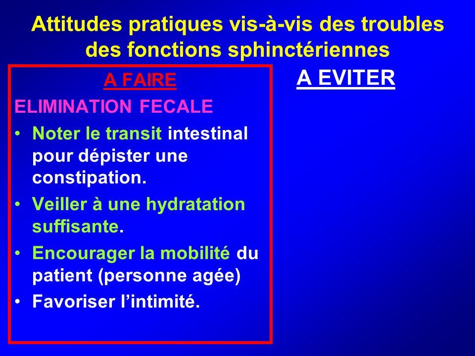 Attitudes pratiques vis-à-vis des troubles des fonctions sphinctériennes