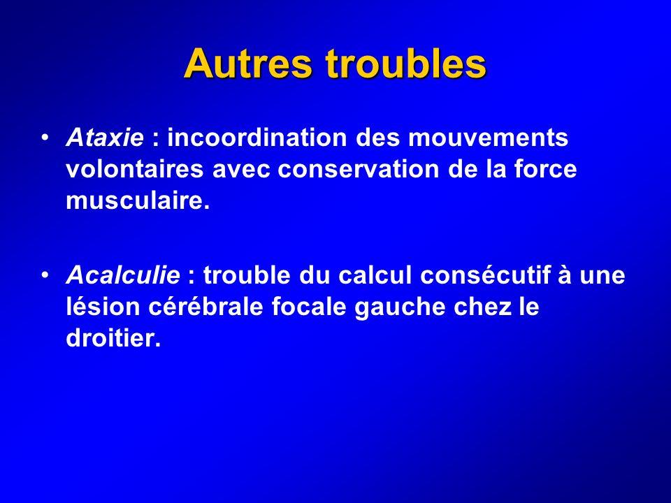 Autres troubles Ataxie : incoordination des mouvements volontaires avec conservation de la force musculaire.