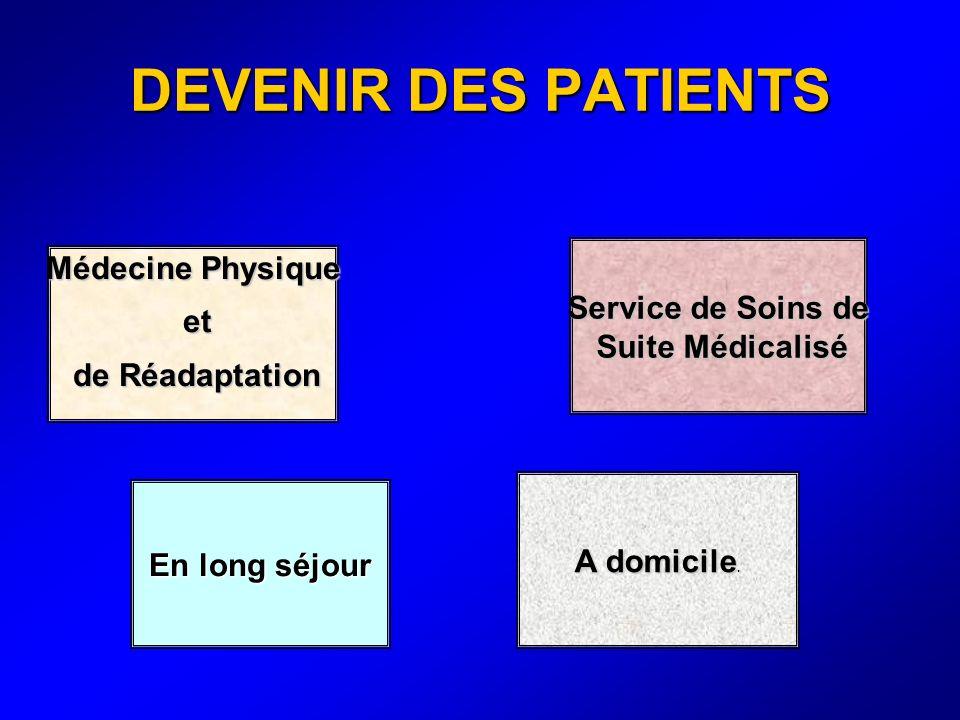 DEVENIR DES PATIENTS Médecine Physique Service de Soins de et