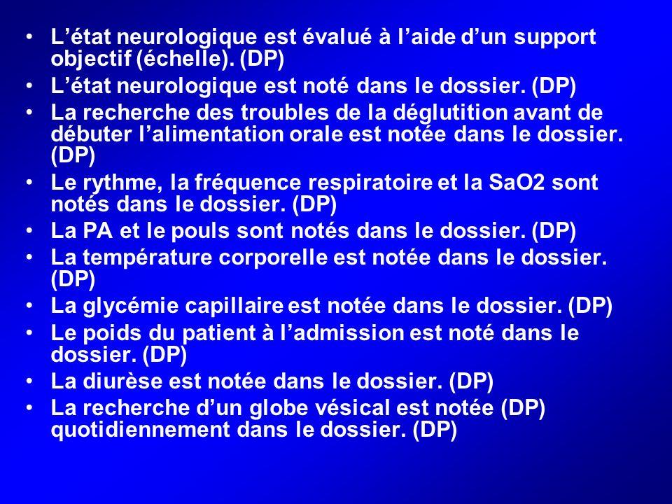 L'état neurologique est évalué à l'aide d'un support objectif (échelle). (DP)