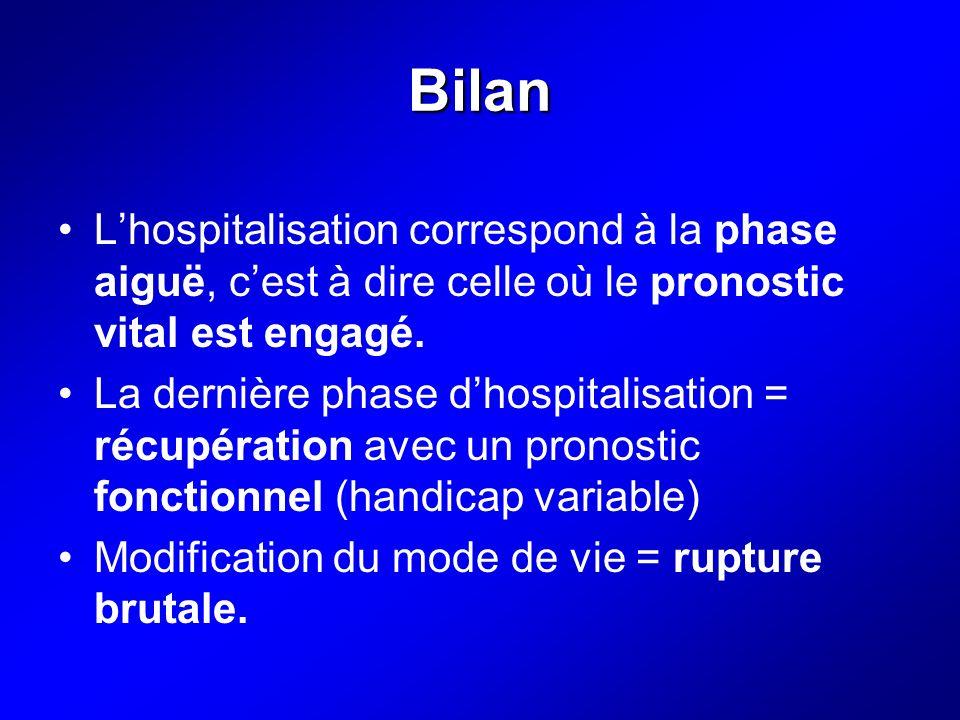Bilan L'hospitalisation correspond à la phase aiguë, c'est à dire celle où le pronostic vital est engagé.