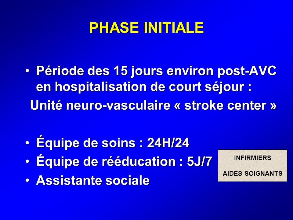 Unité neuro-vasculaire « stroke center »
