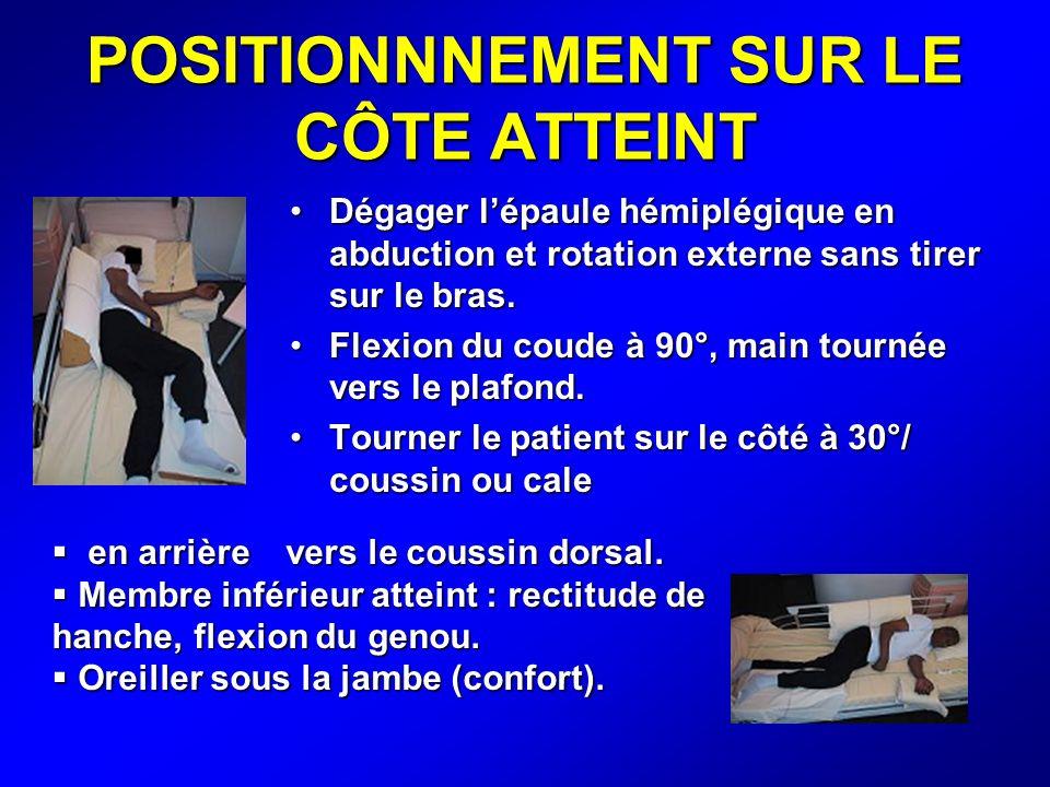 POSITIONNNEMENT SUR LE CÔTE ATTEINT