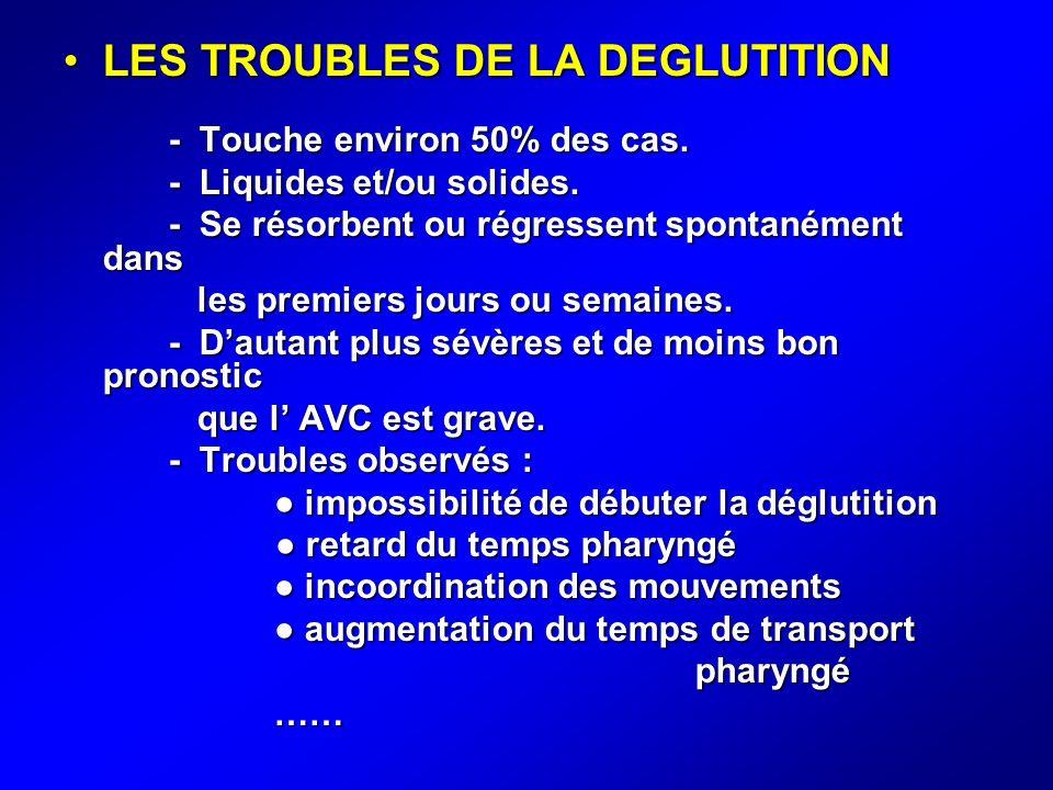 LES TROUBLES DE LA DEGLUTITION